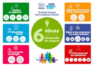seis-ideas-para-buscar-empleo
