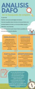 dafo-empleo-infografia